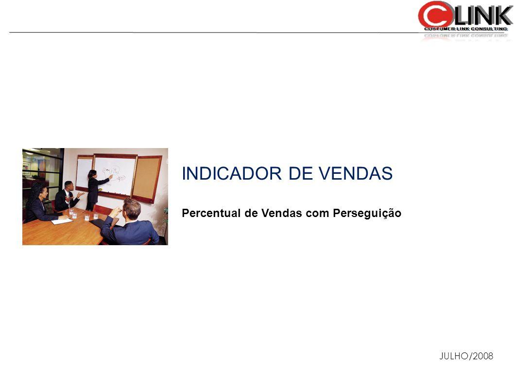 INDICADOR DE VENDAS Percentual de Vendas com Perseguição JULHO/2008