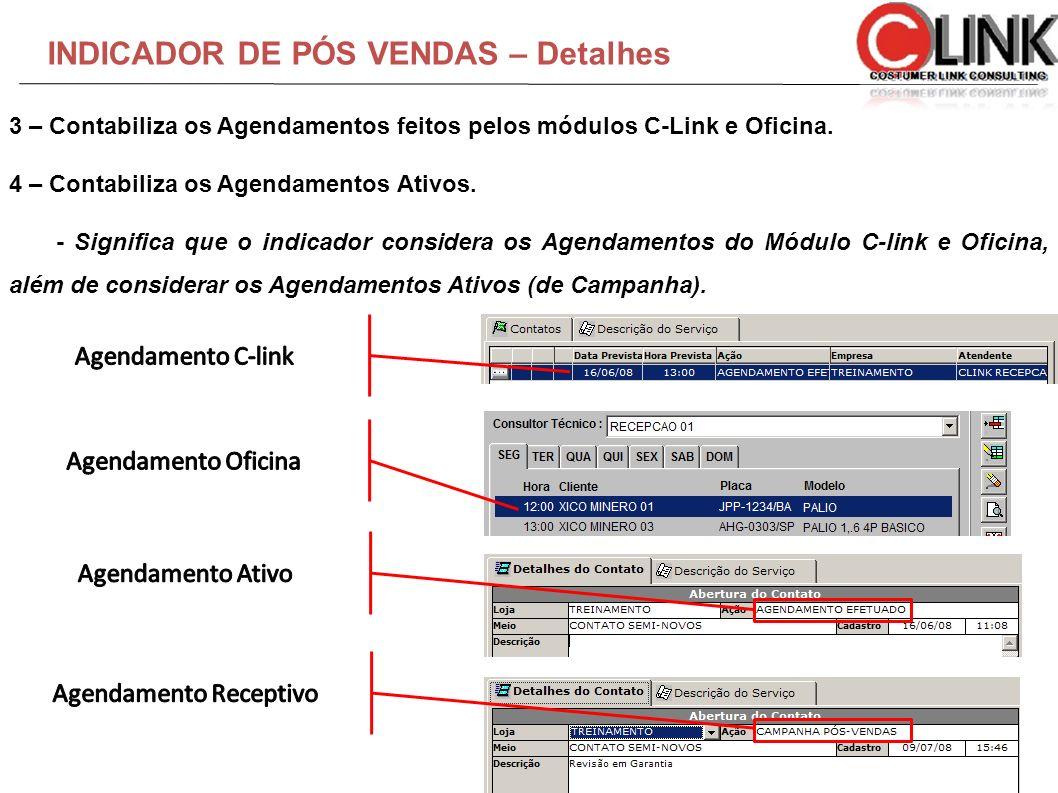 INDICADOR DE PÓS VENDAS – Detalhes 3 – Contabiliza os Agendamentos feitos pelos módulos C-Link e Oficina. 4 – Contabiliza os Agendamentos Ativos. - Si