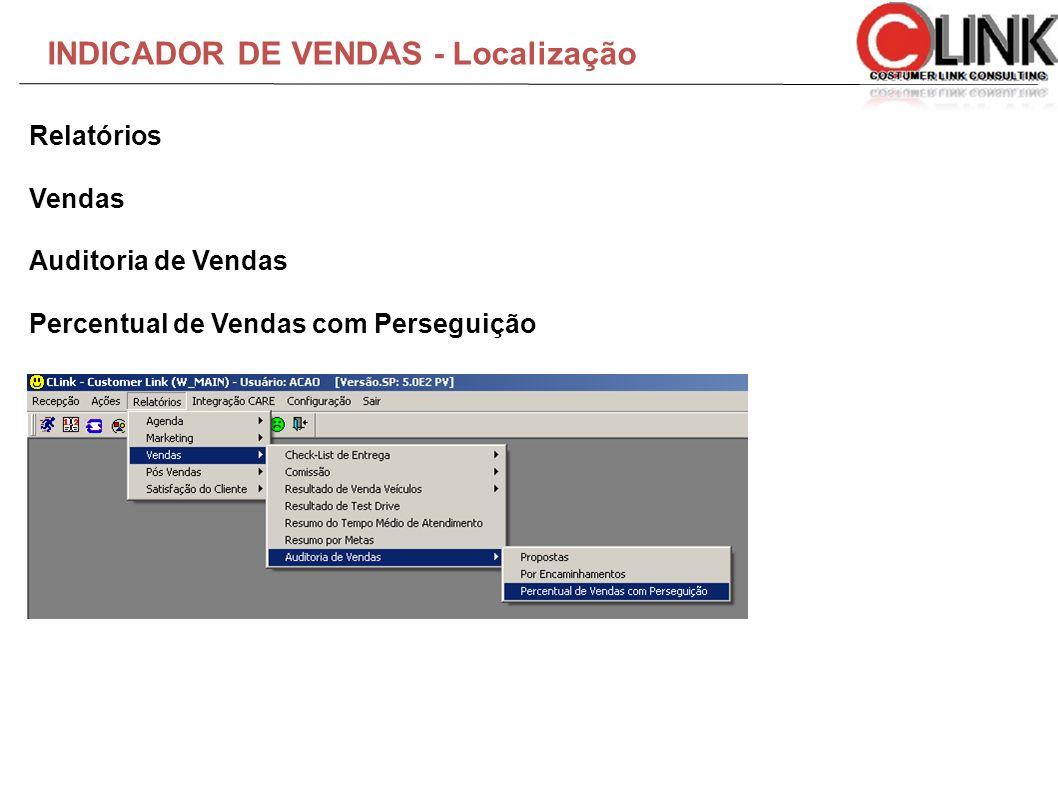 INDICADOR DE VENDAS - Localização Relatórios Vendas Auditoria de Vendas Percentual de Vendas com Perseguição