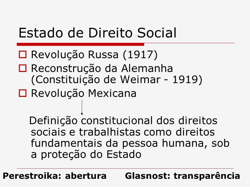 Estado de Direito Social Revolução Russa (1917) Reconstrução da Alemanha (Constituição de Weimar - 1919) Revolução Mexicana Definição constitucional d