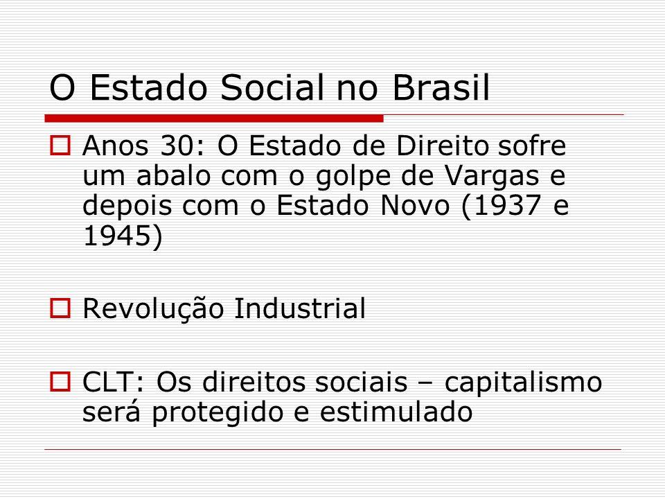 O Estado Social no Brasil Anos 30: O Estado de Direito sofre um abalo com o golpe de Vargas e depois com o Estado Novo (1937 e 1945) Revolução Industrial CLT: Os direitos sociais – capitalismo será protegido e estimulado