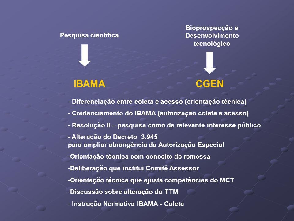 Pesquisa científica Bioprospecção e Desenvolvimento tecnológico IBAMACGEN - Diferenciação entre coleta e acesso (orientação técnica) - Credenciamento