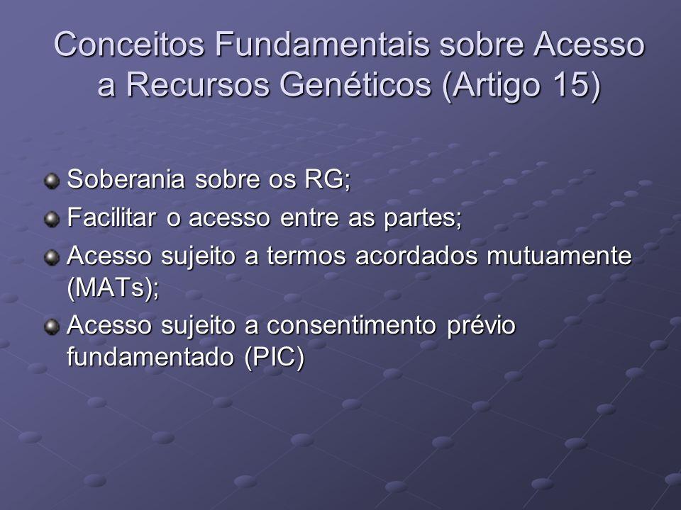 Conceitos Fundamentais sobre Acesso a Recursos Genéticos (Artigo 15) Soberania sobre os RG; Facilitar o acesso entre as partes; Acesso sujeito a termo