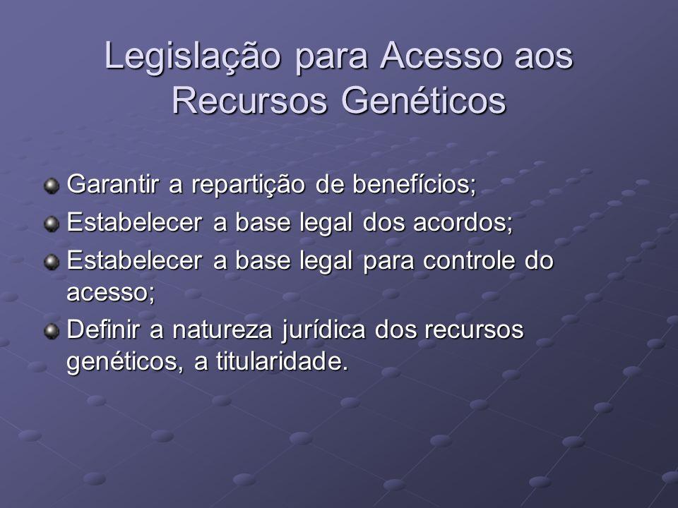 Legislação para Acesso aos Recursos Genéticos Garantir a repartição de benefícios; Estabelecer a base legal dos acordos; Estabelecer a base legal para