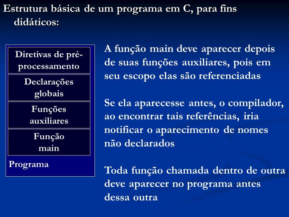 Estrutura básica de um programa em C, para fins didáticos: Programa Diretivas de pré- processamento Declarações globais Funções auxiliares Função main
