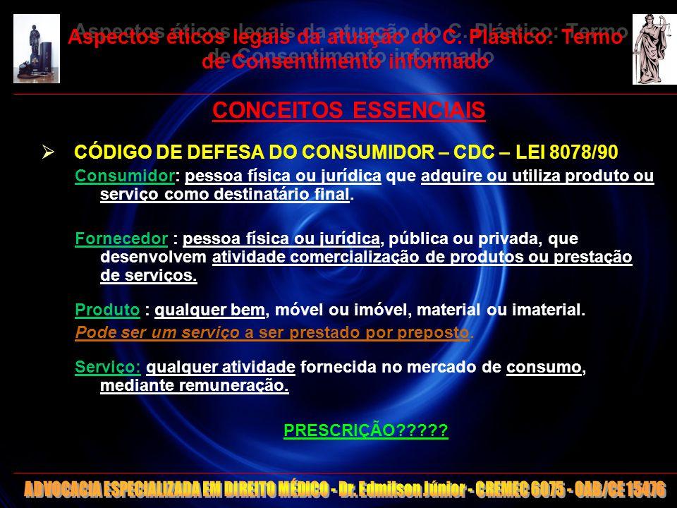 13 Aspectos éticos legais da atuação do C. Plástico: Termo de Consentimento informado CONCEITOS ESSENCIAIS CÓDIGO DE DEFESA DO CONSUMIDOR – CDC – LEI