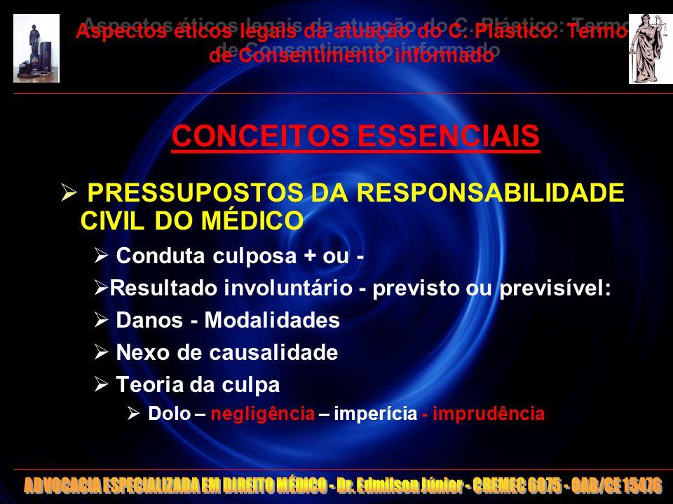14 Aspectos éticos legais da atuação do C. Plástico: Termo de Consentimento informado CONCEITOS ESSENCIAIS PRESSUPOSTOS DA RESPONSABILIDADE CIVIL DO M