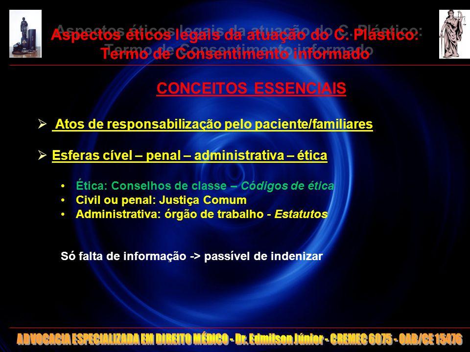 6 Aspectos éticos legais da atuação do C. Plástico: Termo de Consentimento informado CONCEITOS ESSENCIAIS Atos de responsabilização pelo paciente/fami