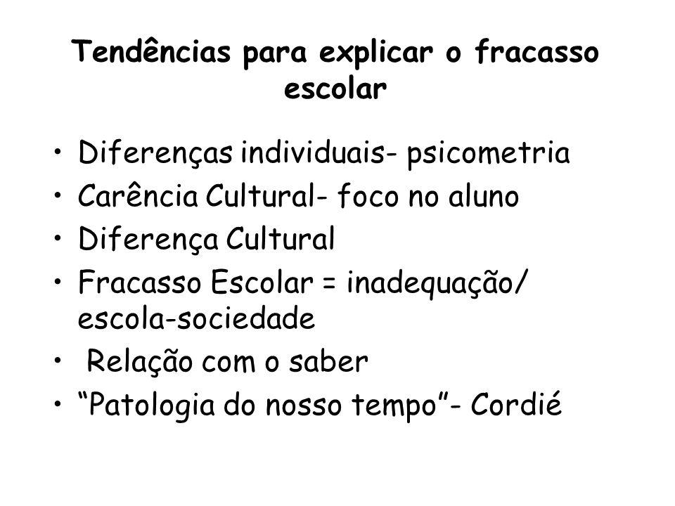 Tendências para explicar o fracasso escolar Diferenças individuais- psicometria Carência Cultural- foco no aluno Diferença Cultural Fracasso Escolar = inadequação/ escola-sociedade Relação com o saber Patologia do nosso tempo- Cordié