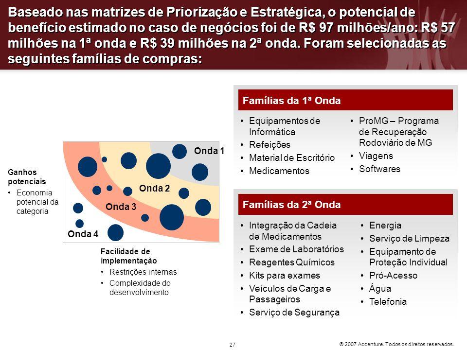 © 2007 Accenture. Todos os direitos reservados. 27 Baseado nas matrizes de Priorização e Estratégica, o potencial de benefício estimado no caso de neg