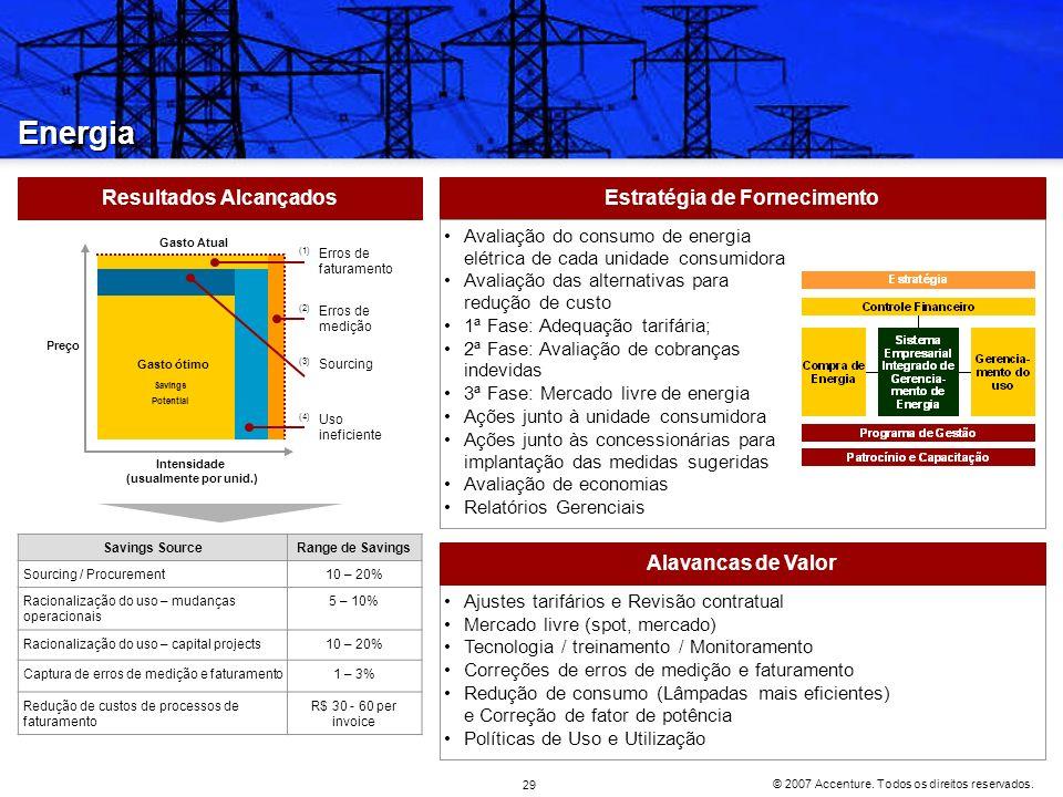 © 2007 Accenture. Todos os direitos reservados. 29 Energia Resultados AlcançadosEstratégia de Fornecimento Ajustes tarifários e Revisão contratual Mer
