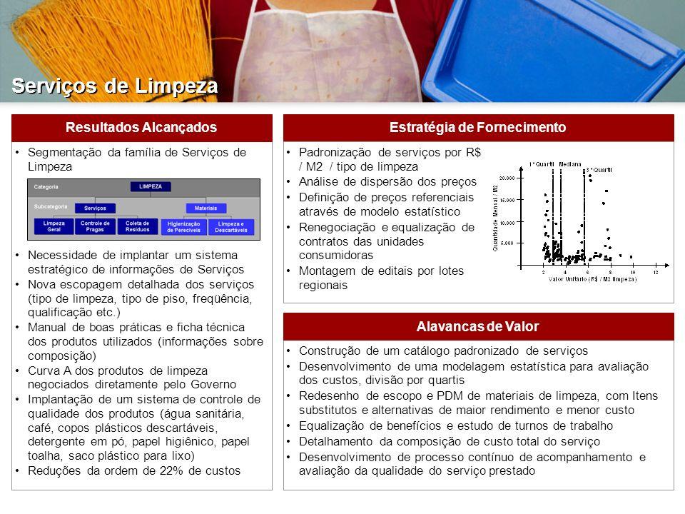 Serviços de Limpeza Segmentação da família de Serviços de Limpeza Necessidade de implantar um sistema estratégico de informações de Serviços Nova esco