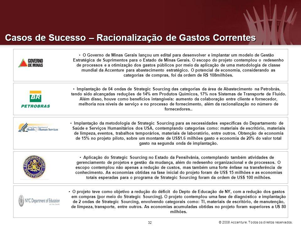 © 2008 Accenture. Todos os direitos reservados. 32 Casos de Sucesso – Racionalização de Gastos Correntes Implantação da metodologia de Strategic Sourc