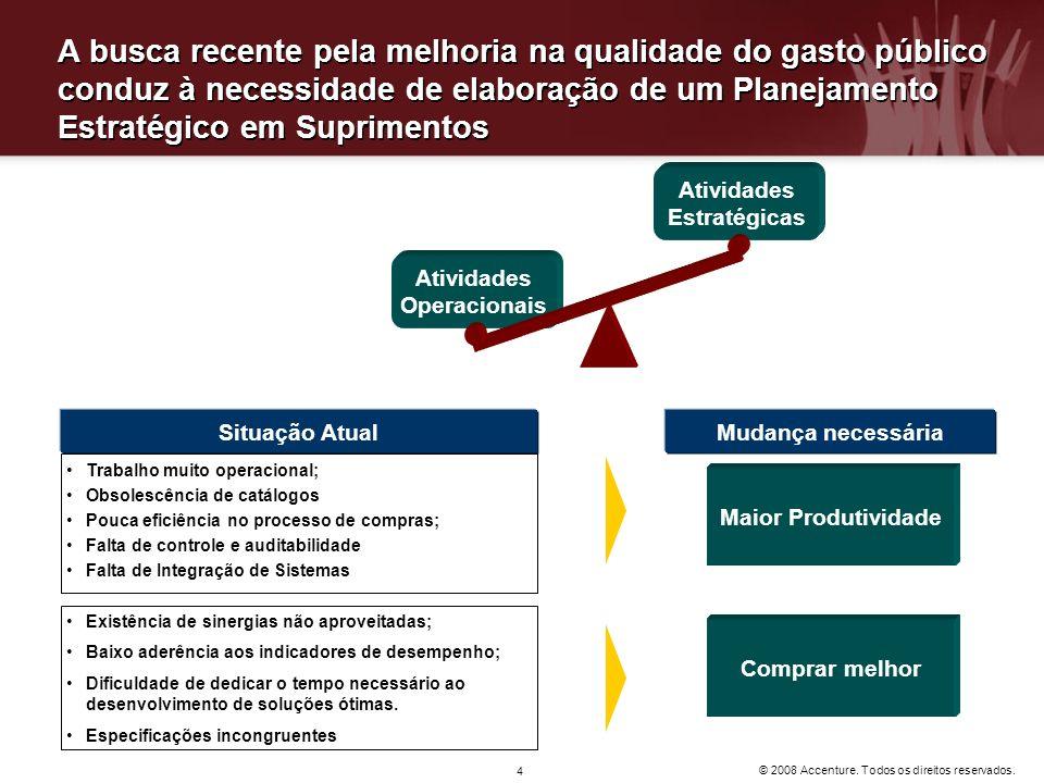 © 2008 Accenture. Todos os direitos reservados. 4 Situação Atual Trabalho muito operacional; Obsolescência de catálogos Pouca eficiência no processo d