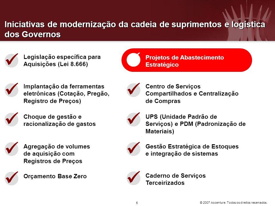 © 2007 Accenture. Todos os direitos reservados. 5 Iniciativas de modernização da cadeia de suprimentos e logística dos Governos Projetos de Abastecime