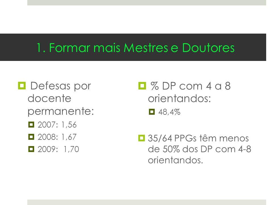 1. Formar mais Mestres e Doutores % DP com 4 a 8 orientandos: 48,4% 35/64 PPGs têm menos de 50% dos DP com 4-8 orientandos. Defesas por docente perman