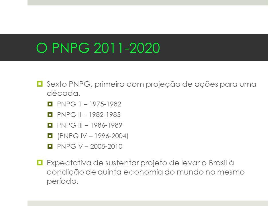 Sexto PNPG, primeiro com projeção de ações para uma década. PNPG 1 – 1975-1982 PNPG II – 1982-1985 PNPG III – 1986-1989 (PNPG IV – 1996-2004) PNPG V –