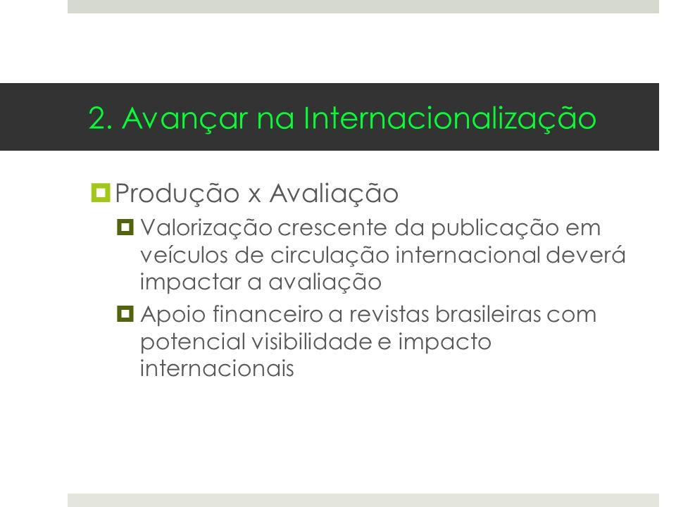 2. Avançar na Internacionalização Produção x Avaliação Valorização crescente da publicação em veículos de circulação internacional deverá impactar a a