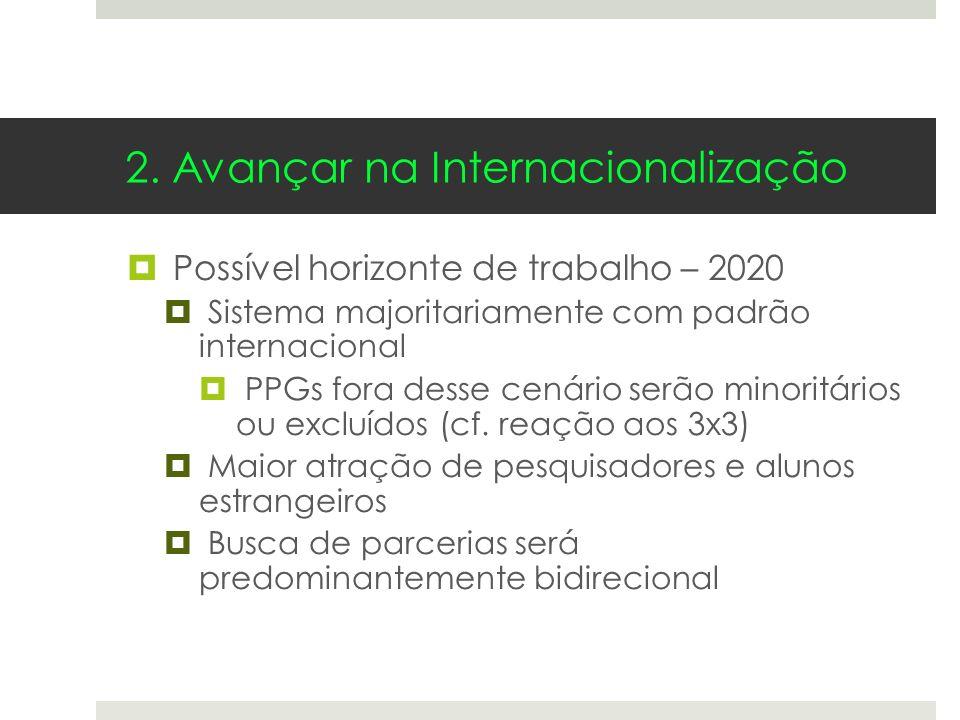 2. Avançar na Internacionalização Possível horizonte de trabalho – 2020 Sistema majoritariamente com padrão internacional PPGs fora desse cenário serã