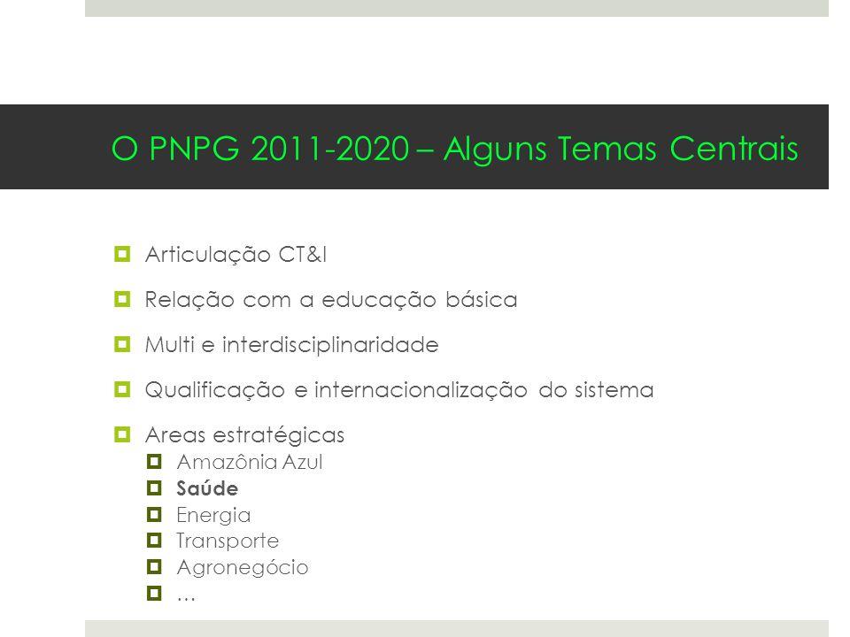 Articulação CT&I Relação com a educação básica Multi e interdisciplinaridade Qualificação e internacionalização do sistema Areas estratégicas Amazônia