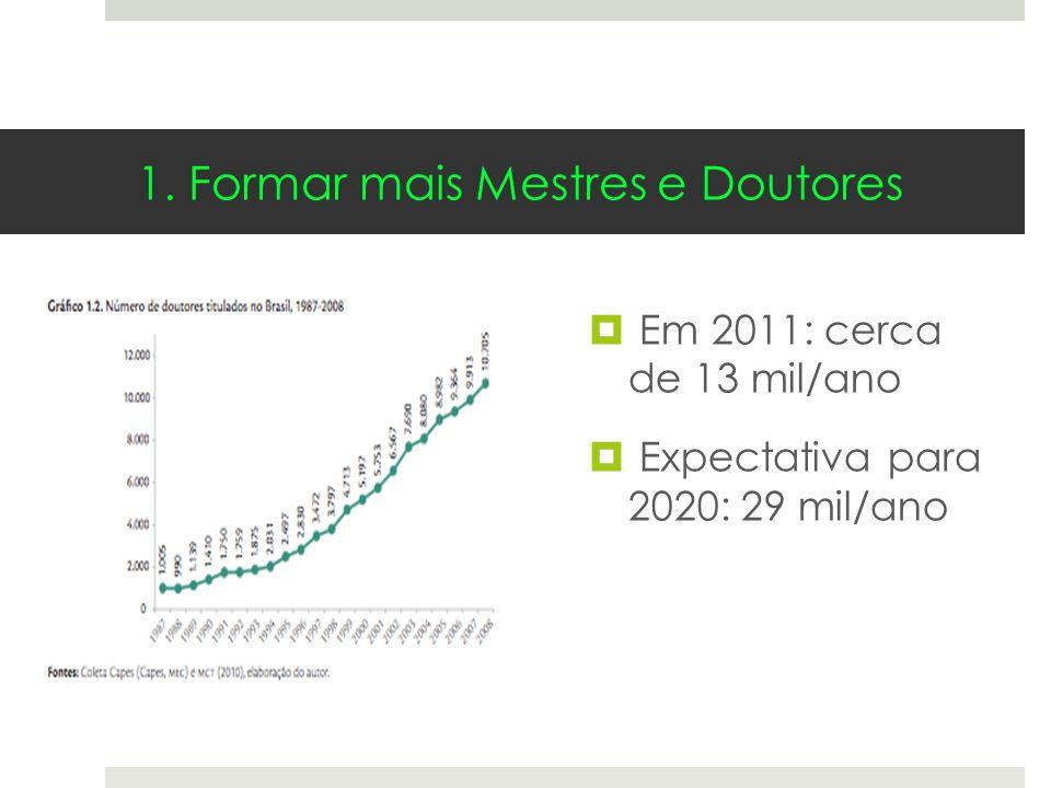 Em 2011: cerca de 13 mil/ano Expectativa para 2020: 29 mil/ano