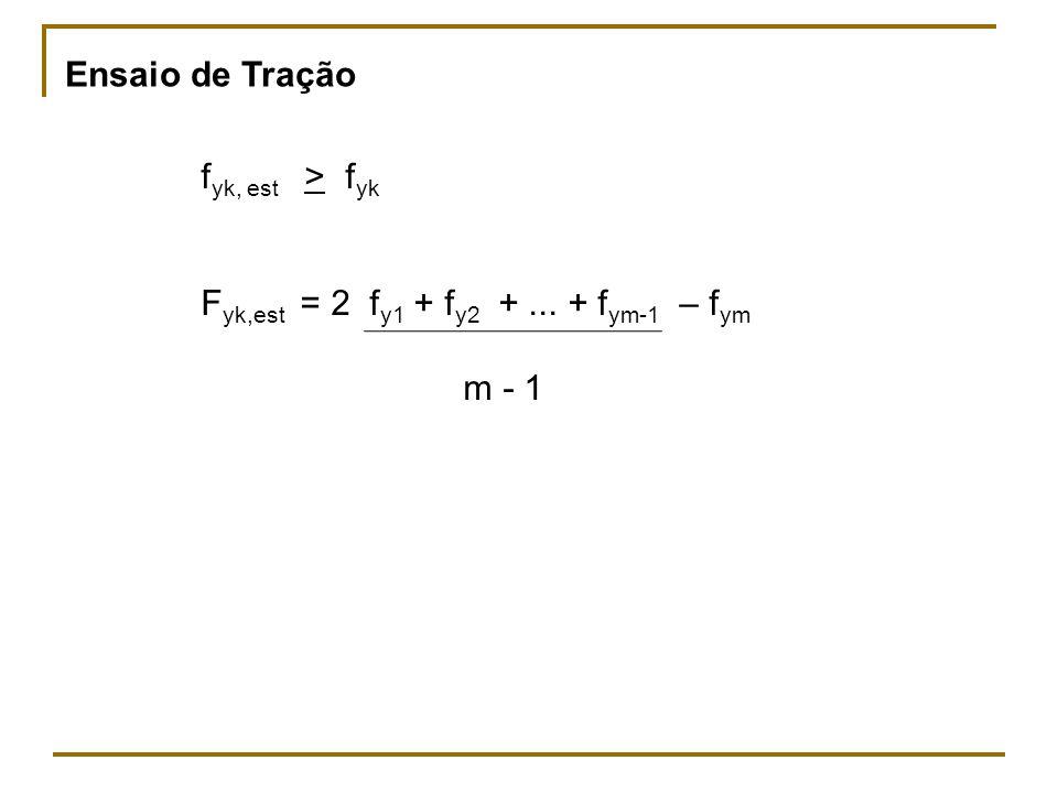 Ensaio de Tração f yk, est > f yk F yk,est = 2 f y1 + f y2 +... + f ym-1 – f ym m - 1