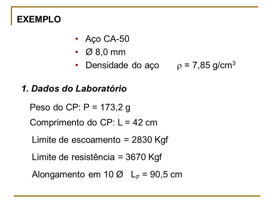 EXEMPLO Aço CA-50 Ø 8,0 mm Densidade do aço = 7,85 g/cm 3 1. Dados do Laboratório Peso do CP: P = 173,2 g Comprimento do CP: L = 42 cm Limite de escoa