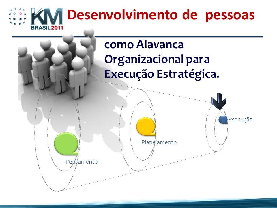Planejamento Execução Pensamento como Alavanca Organizacional para Execução Estratégica.