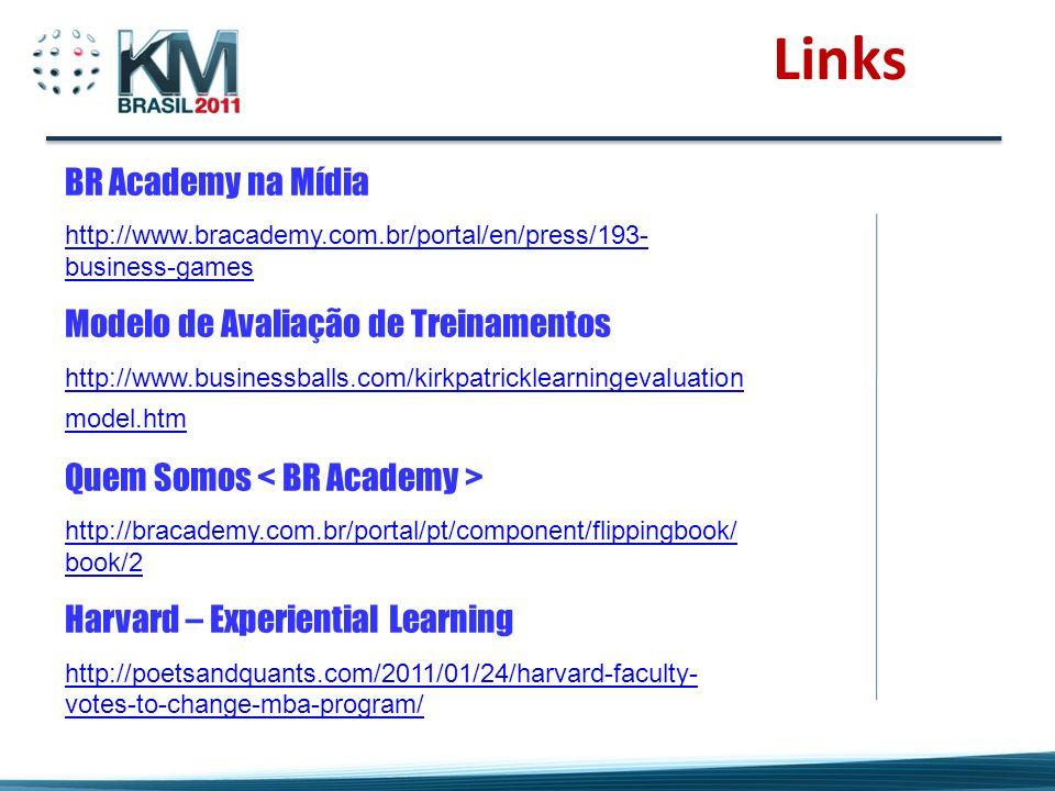 Links BR Academy na Mídia http://www.bracademy.com.br/portal/en/press/193- business-games Modelo de Avaliação de Treinamentos http://www.businessballs.com/kirkpatricklearningevaluation model.htm Quem Somos http://bracademy.com.br/portal/pt/component/flippingbook/ book/2 Harvard – Experiential Learning http://poetsandquants.com/2011/01/24/harvard-faculty- votes-to-change-mba-program/