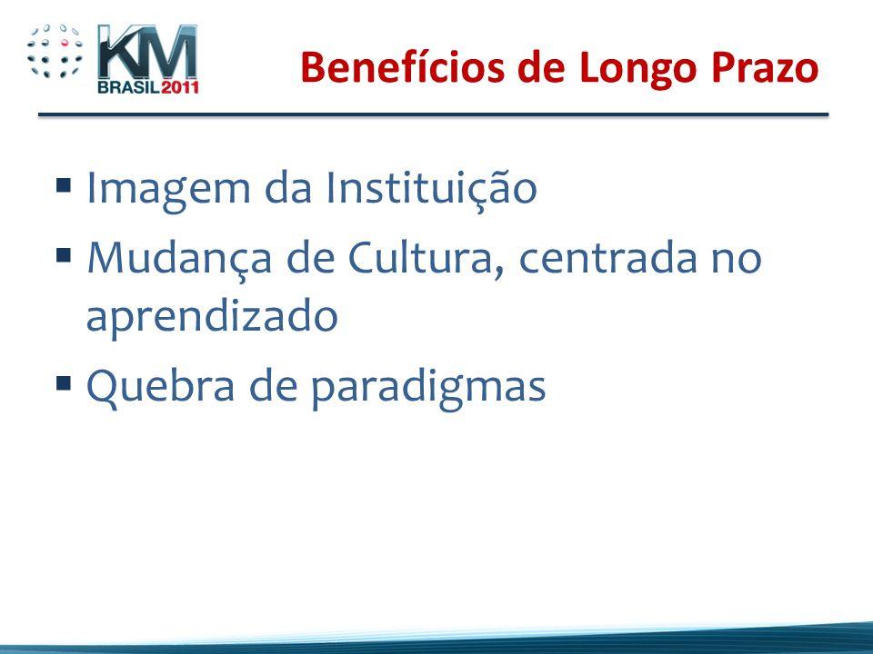 Benefícios de Longo Prazo Imagem da Instituição Mudança de Cultura, centrada no aprendizado Quebra de paradigmas