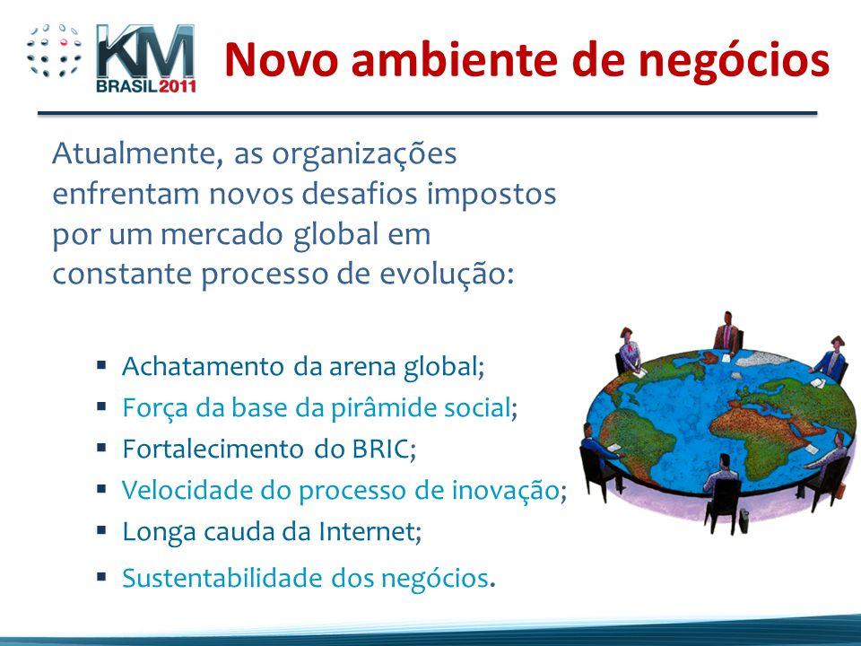 Novo ambiente de negócios Atualmente, as organizações enfrentam novos desafios impostos por um mercado global em constante processo de evolução: Achatamento da arena global; Força da base da pirâmide social; Fortalecimento do BRIC; Velocidade do processo de inovação; Longa cauda da Internet; Sustentabilidade dos negócios.