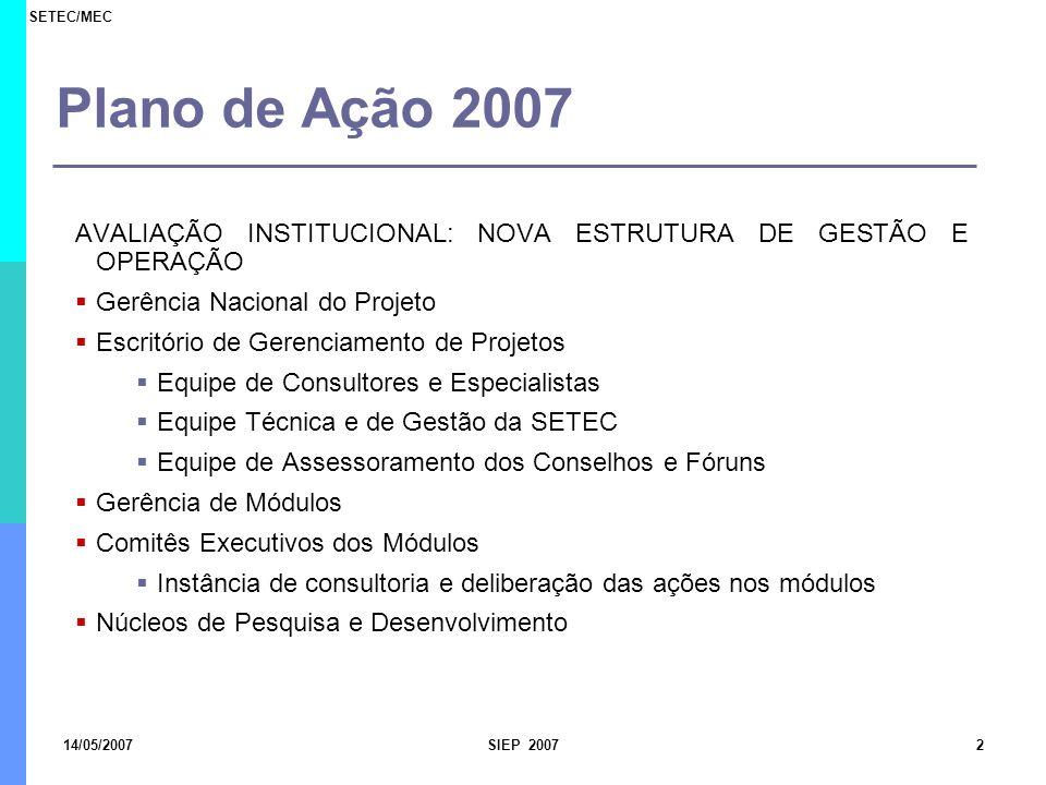 SETEC/MEC 14/05/2007SIEP 20072 Plano de Ação 2007 AVALIAÇÃO INSTITUCIONAL: NOVA ESTRUTURA DE GESTÃO E OPERAÇÃO Gerência Nacional do Projeto Escritório