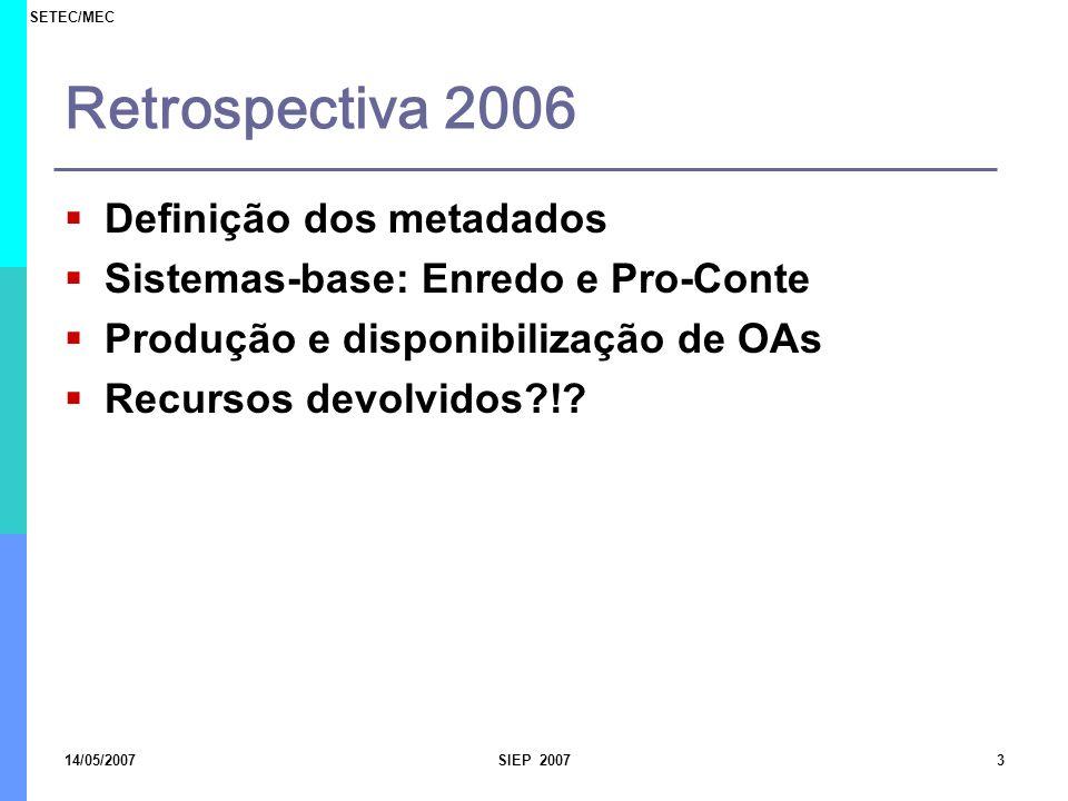 SETEC/MEC 14/05/2007SIEP 20073 Retrospectiva 2006 Definição dos metadados Sistemas-base: Enredo e Pro-Conte Produção e disponibilização de OAs Recurso