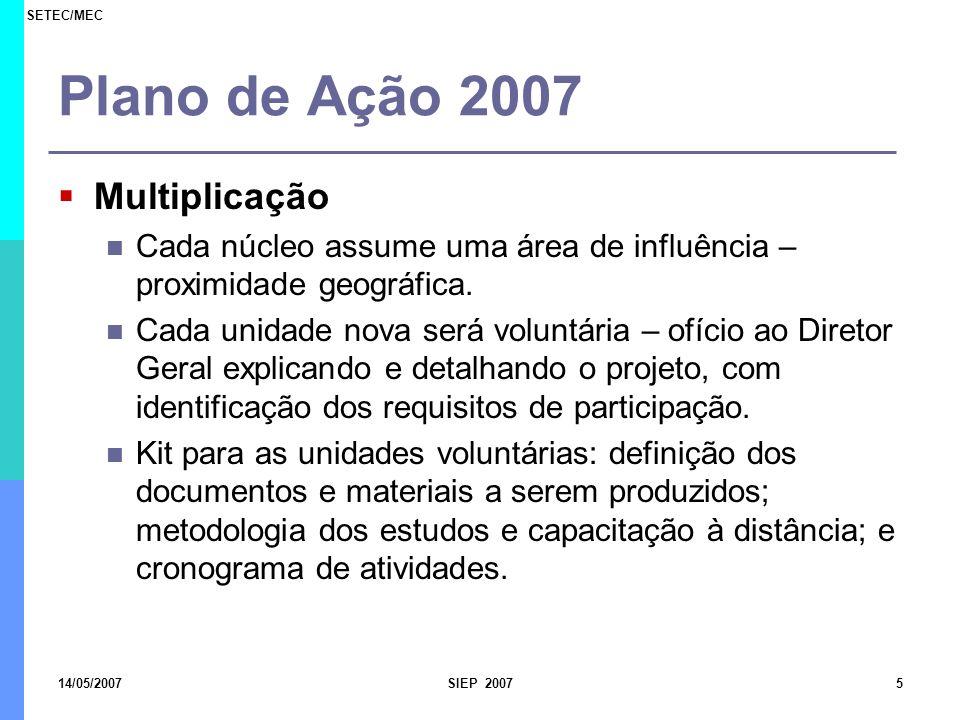 SETEC/MEC 14/05/2007SIEP 20075 Plano de Ação 2007 Multiplicação Cada núcleo assume uma área de influência – proximidade geográfica. Cada unidade nova