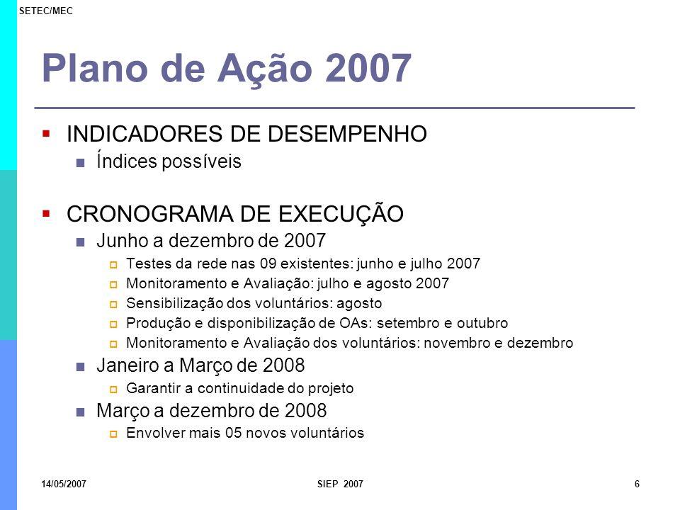 SETEC/MEC 14/05/2007SIEP 20076 Plano de Ação 2007 INDICADORES DE DESEMPENHO Índices possíveis CRONOGRAMA DE EXECUÇÃO Junho a dezembro de 2007 Testes d