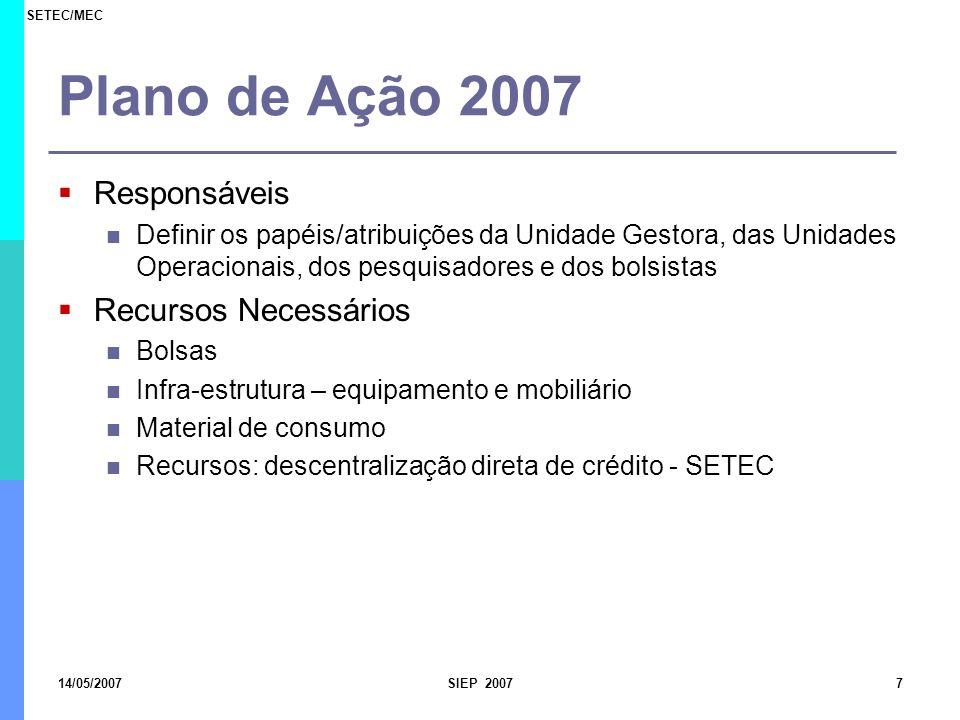 SETEC/MEC 14/05/2007SIEP 20077 Plano de Ação 2007 Responsáveis Definir os papéis/atribuições da Unidade Gestora, das Unidades Operacionais, dos pesqui