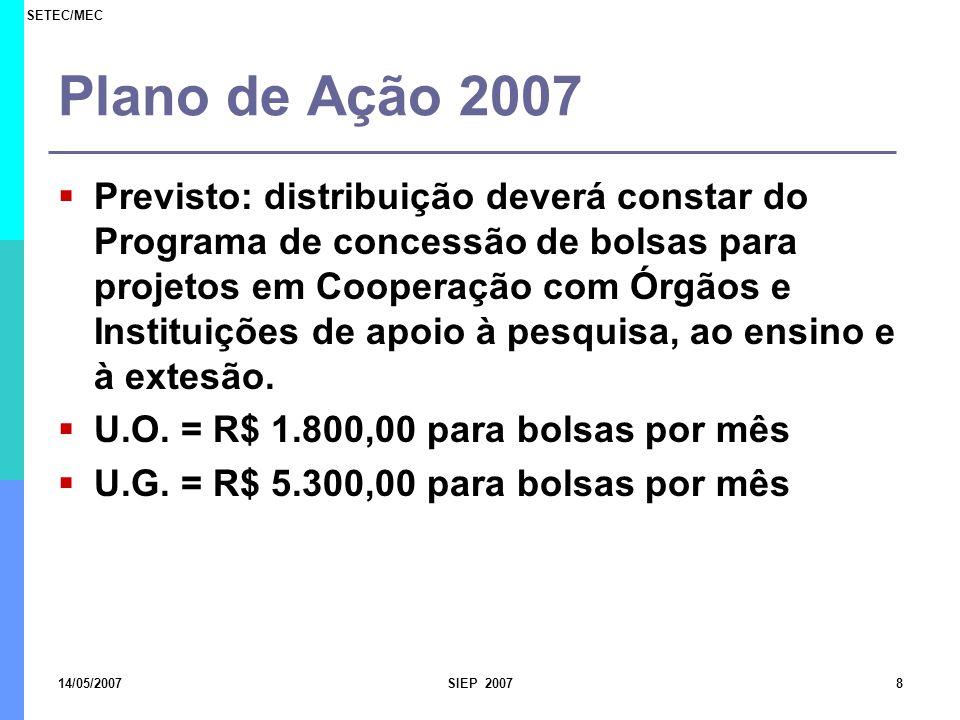 SETEC/MEC 14/05/2007SIEP 20078 Plano de Ação 2007 Previsto: distribuição deverá constar do Programa de concessão de bolsas para projetos em Cooperação
