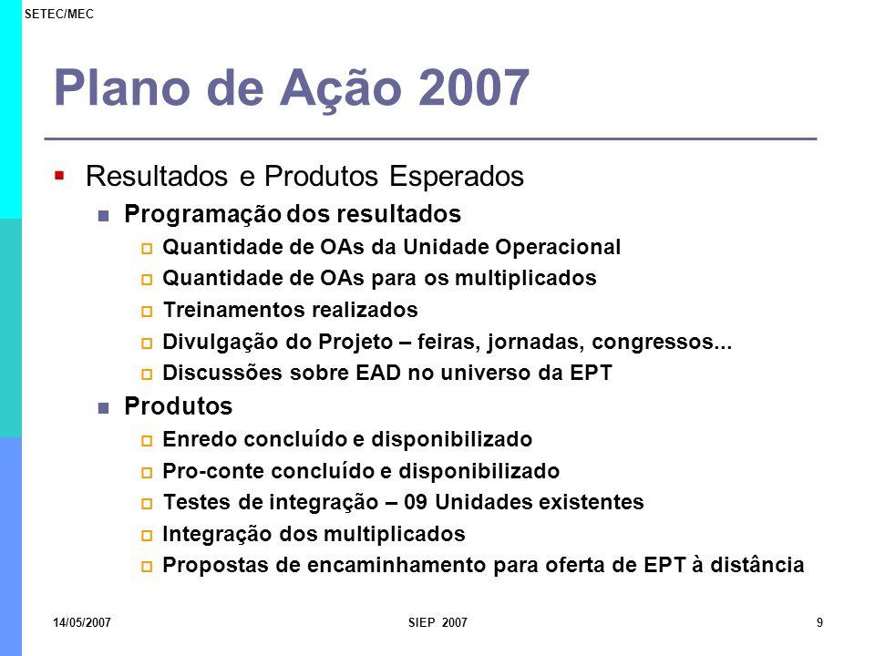 SETEC/MEC 14/05/2007SIEP 20079 Plano de Ação 2007 Resultados e Produtos Esperados Programação dos resultados Quantidade de OAs da Unidade Operacional