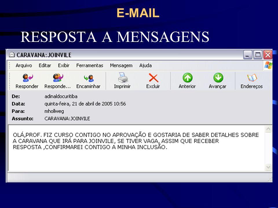 E-MAIL RESPOSTA A MENSAGENS