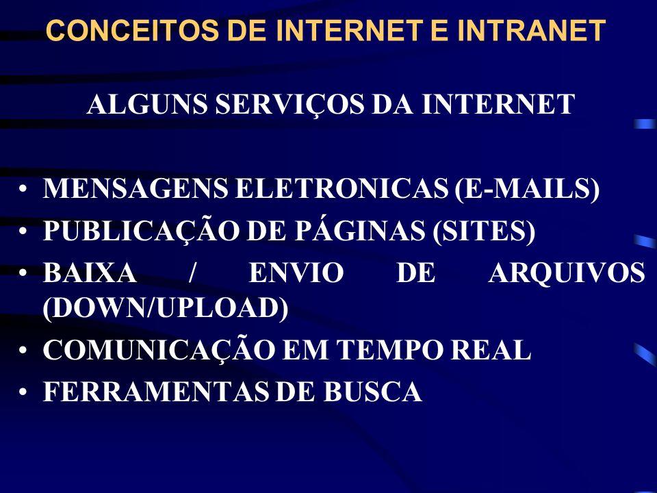 CONCEITOS DE INTERNET E INTRANET ALGUNS SERVIÇOS DA INTERNET MENSAGENS ELETRONICAS (E-MAILS) PUBLICAÇÃO DE PÁGINAS (SITES) BAIXA / ENVIO DE ARQUIVOS (