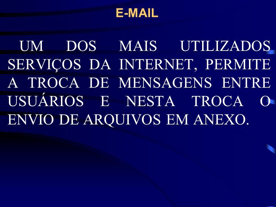 E-MAIL UM DOS MAIS UTILIZADOS SERVIÇOS DA INTERNET, PERMITE A TROCA DE MENSAGENS ENTRE USUÁRIOS E NESTA TROCA O ENVIO DE ARQUIVOS EM ANEXO.