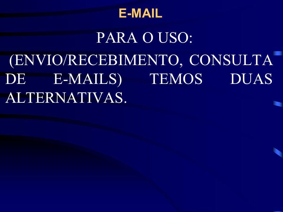 E-MAIL ACESSANDO DIRETAMENTE O SITE DO SEU PROVEDOR