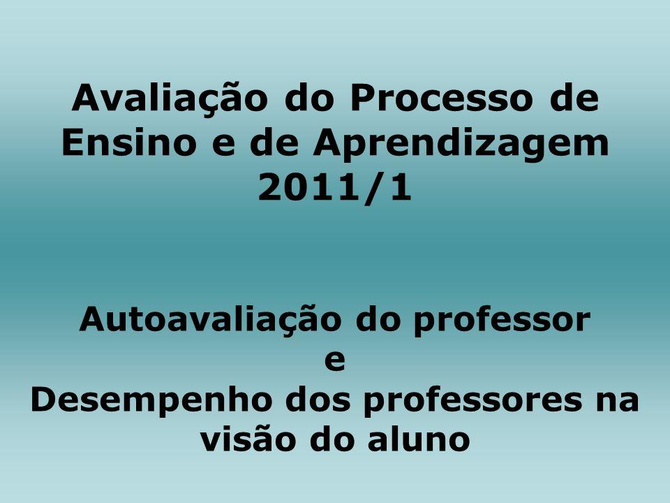 Avaliação do Processo de Ensino e de Aprendizagem 2011/1 Autoavaliação do professor e Desempenho dos professores na visão do aluno