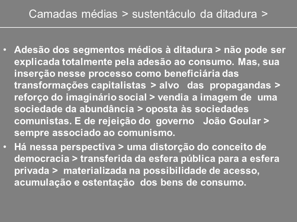 Camadas médias > sustentáculo da ditadura > Adesão dos segmentos médios à ditadura > não pode ser explicada totalmente pela adesão ao consumo. Mas, su