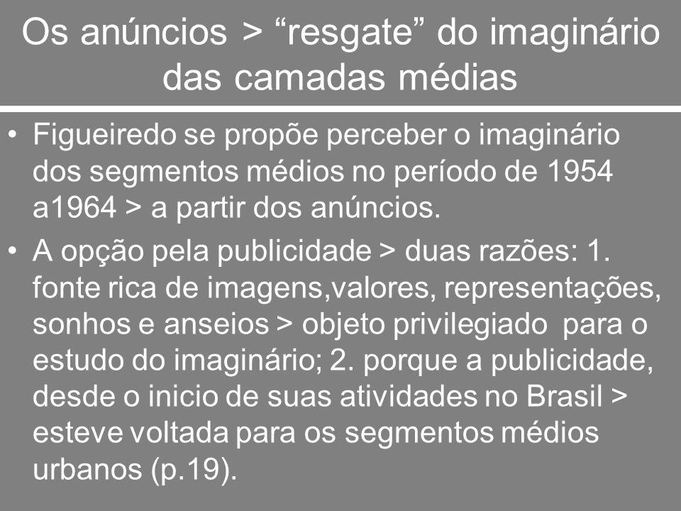 Os anúncios > resgate do imaginário das camadas médias Figueiredo se propõe perceber o imaginário dos segmentos médios no período de 1954 a1964 > a pa