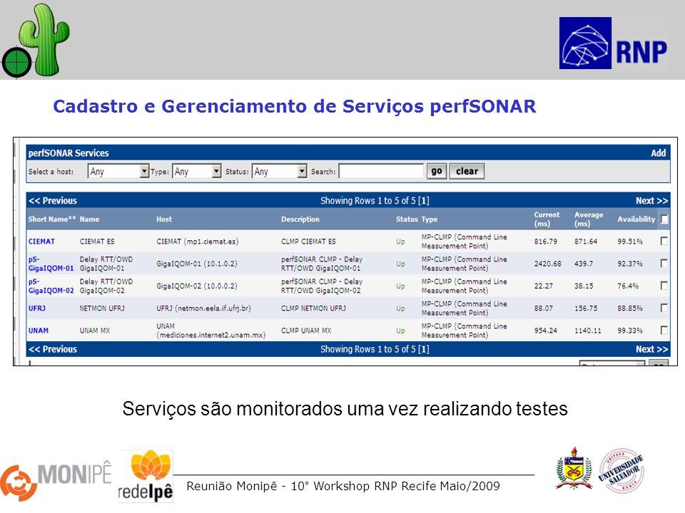 Reunião Monipê - 10° Workshop RNP Recife Maio/2009 Cadastro e Gerenciamento de Serviços perfSONAR Serviços são monitorados uma vez realizando testes