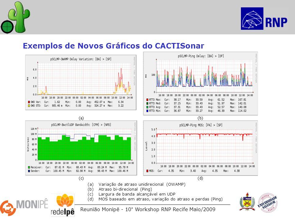Reunião Monipê - 10° Workshop RNP Recife Maio/2009 Exemplos de Novos Gráficos do CACTISonar (a)Variação de atraso unidirecional (OWAMP) (b)Atraso bi-d