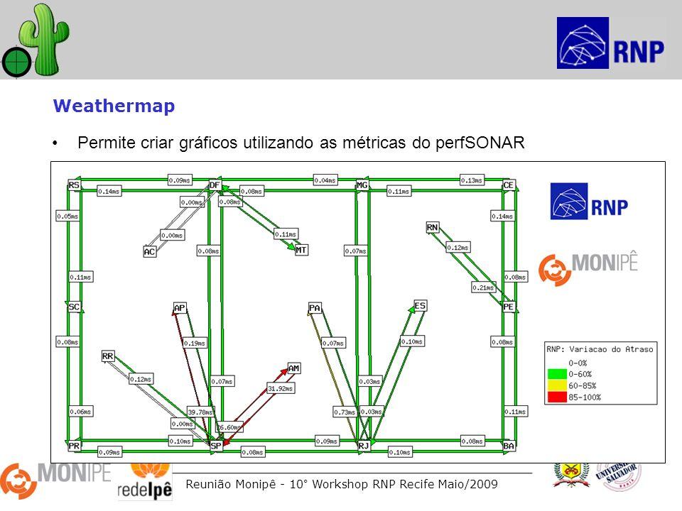 Reunião Monipê - 10° Workshop RNP Recife Maio/2009 Weathermap Permite criar gráficos utilizando as métricas do perfSONAR