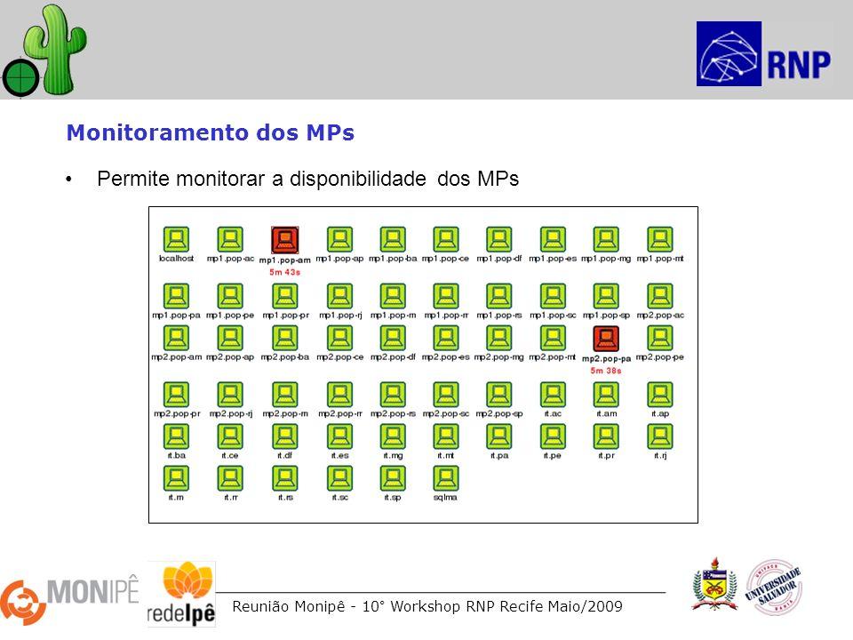 Reunião Monipê - 10° Workshop RNP Recife Maio/2009 Monitoramento dos MPs Permite monitorar a disponibilidade dos MPs