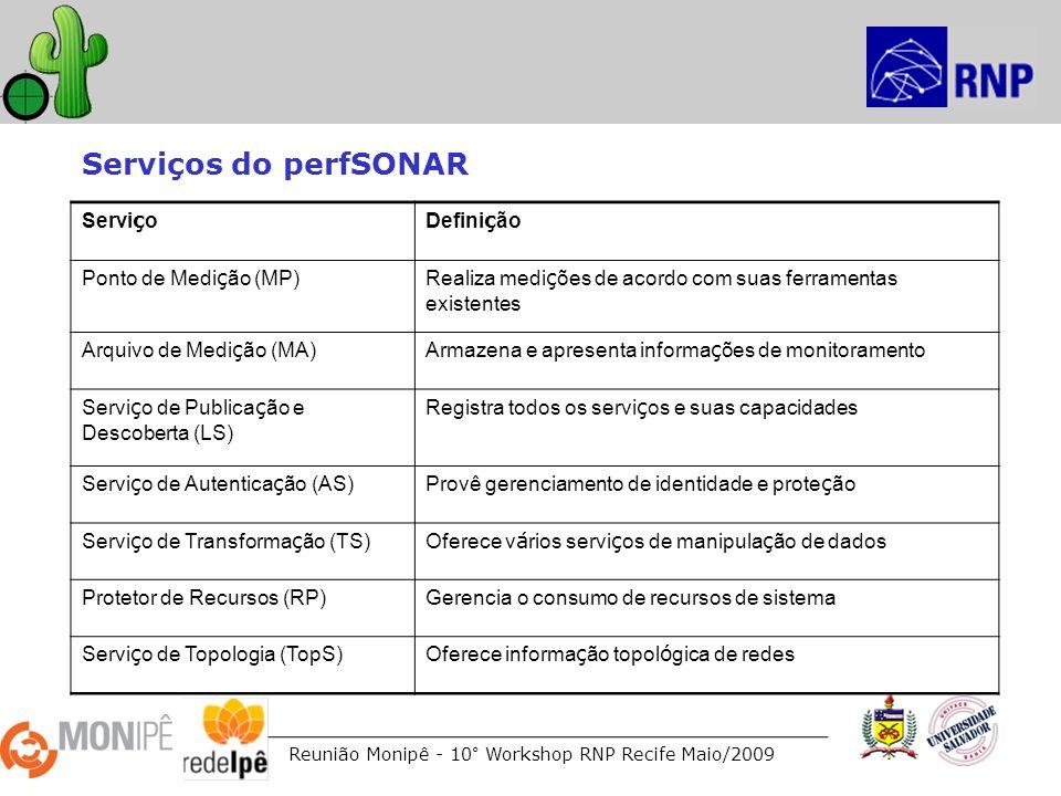 Reunião Monipê - 10° Workshop RNP Recife Maio/2009 Serviços do perfSONAR Servi ç oDefini ç ão Ponto de Medi ç ão (MP)Realiza medi ç ões de acordo com